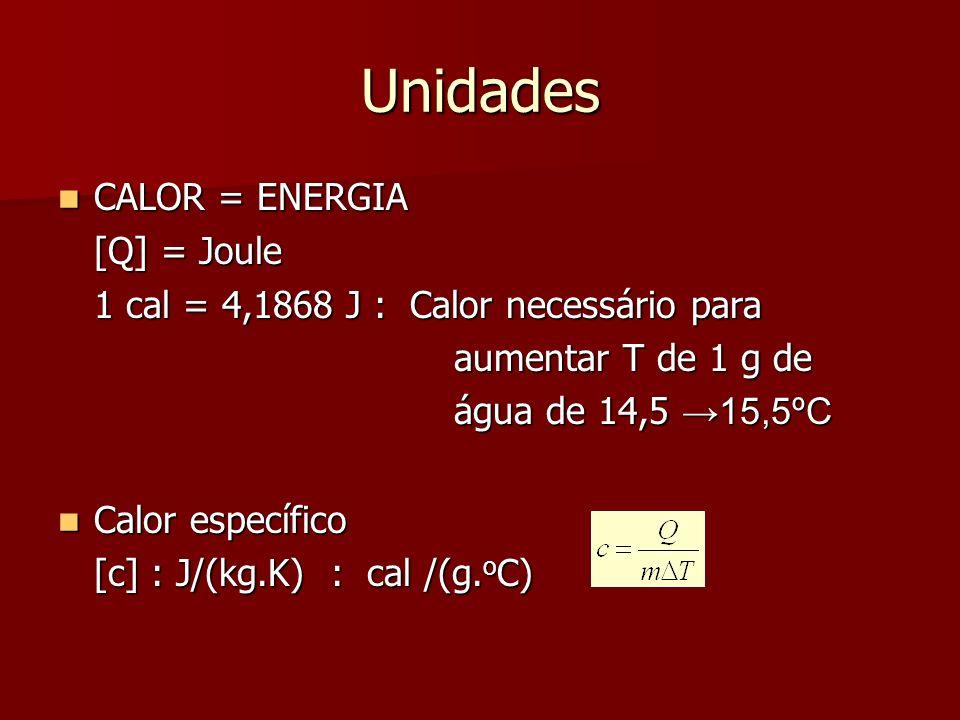 Unidades CALOR = ENERGIA [Q] = Joule